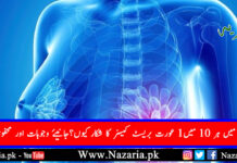 What is Breast Cancer. Nazaria.pk